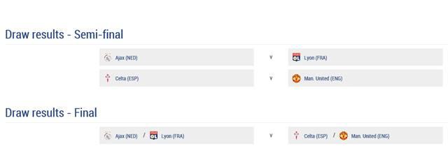 유로파리그 4강 추첨 결과! 유로파리그 4강 추첨에서 맨유-셀타 비고, 아약스-리옹 대신이 결정됐다. /UEFA 홈페이지 캡처