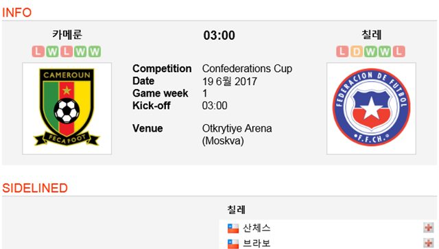 카메룬-칠레, 2017 컨페더레이션스컵 B조 1차전. 카메룬-칠레가 2017 컨페더레이션스컵 B조 첫 경기를 치른다. /사커웨이 캡처