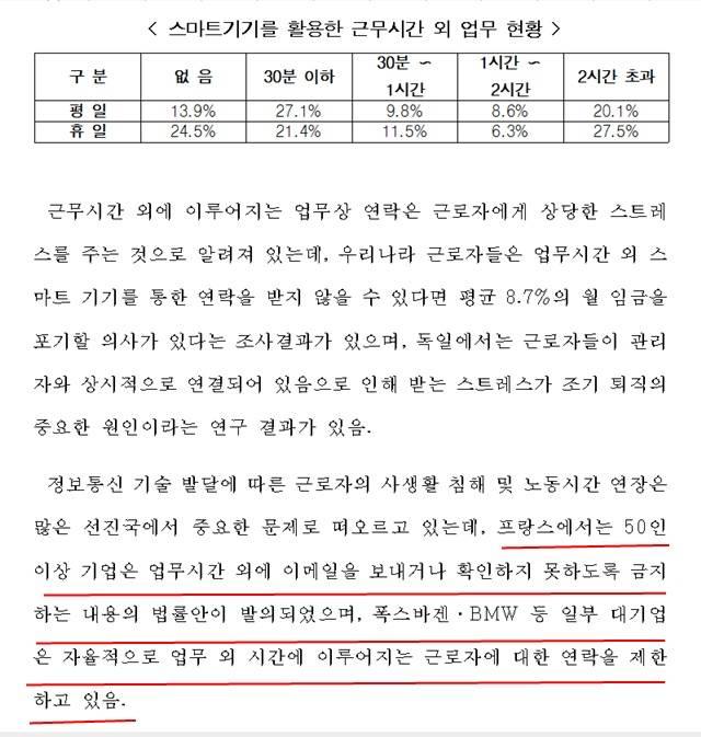 '스마트기기 업무 활용의 노동법적 문제'(김기선, 2016.6)./의안정보시스템, 환노위 검토보고서